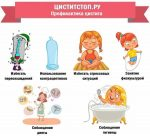 Дешевые препараты от цистита у женщин – причины возникновения, симптомы, лечение, диагностика, профилактика. Виды и подвиды заболевания