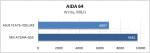 Материнские платы самые маленькие – Маленькая, но удаленькая! Обзор и тестирование материнской платы ASUS F1A75-I Deluxe на наборе системной логики AMD A75