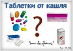 От кашля таблетки кислые – Таблетки от кашля. Список эффективных лекарств различных групп для лечения кашля